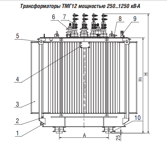 Конструкция ТМГ-12 1250/10(6)/0.4